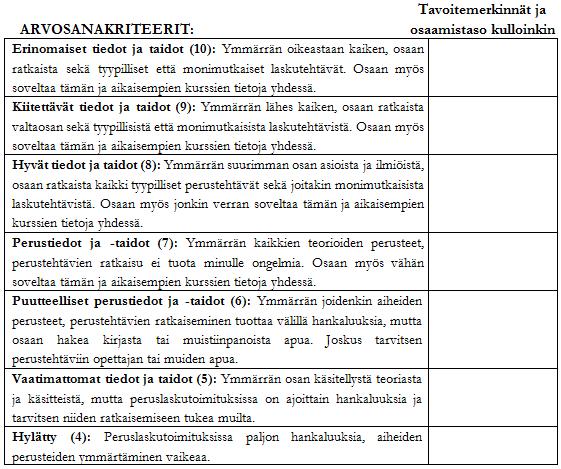 Arvosanakriteerit_Johanna Keskitalo 21.1.2016.png