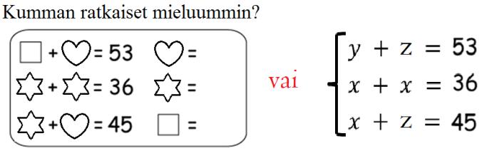 TOK-yhteistyö, yhtälöryhmä